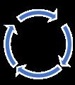 agilecircle_v2